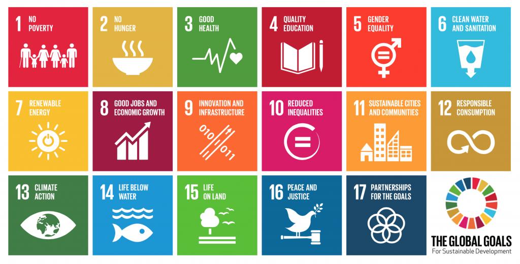 Global-Goals_SDGs